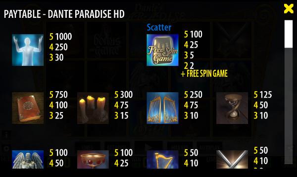 Слот Dante Paradise HD в лучшем качестве. Кликайте на сайт Vulkan24 и получите крупный выигрыш